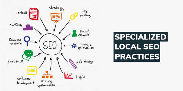 Specialized Local SEO Practices