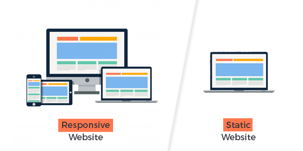 Responsive Website Design is Much Better than Conventional Static Design – Check Why?