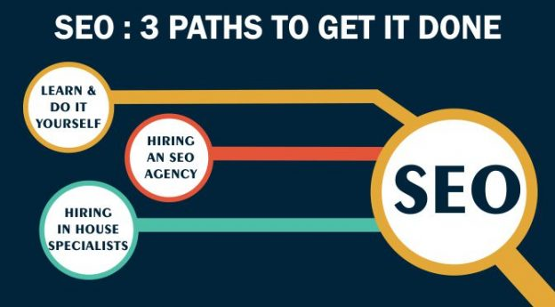 SEO: 3 Paths To Get It Done