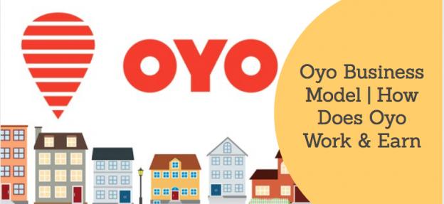 Oyo Business Model   How Does Oyo Work & Earn  Marketing Strategies of Oyo