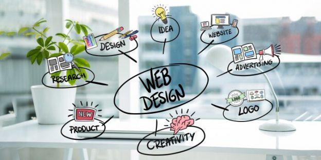 Web Development 101: 5 Steps for the Perfect Web Design