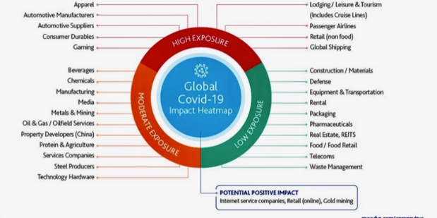 Few Ways in Which Tech Industry Could be Transformed During Coronavirus