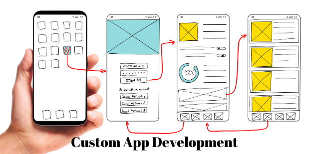 Why Custom App Development Proves to Be a Perfect Choice?