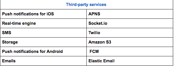 Third-party services