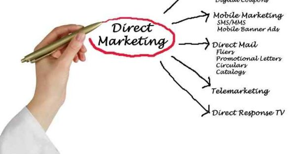 What is Direct Marketing? Direct Marketing Examples, Benefits and Steps