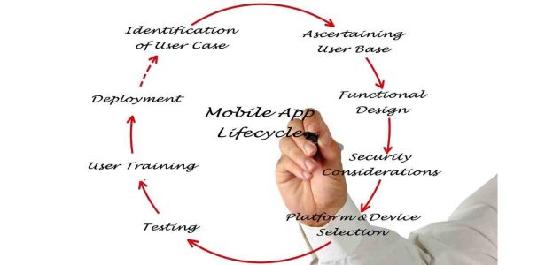 8 Steps to Understanding The Mobile App Development Lifecycle