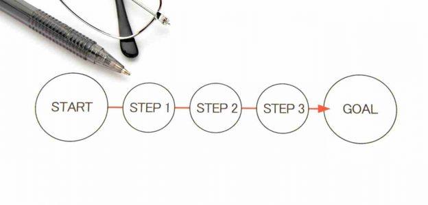 10 Steps You Must Take Before Starting Mobile App Development