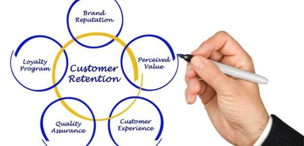 17 Best Customer Retention Strategies for Long Term Success of a Business