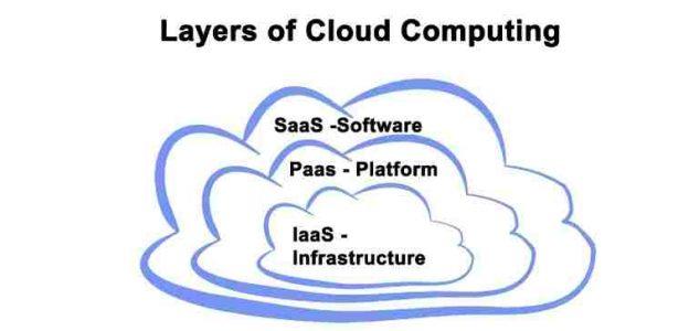 Top 10 Cloud Computing Service Providers