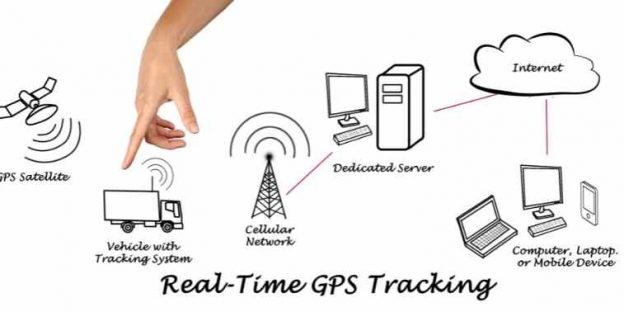10 Best Real-Time Location Tracking Apps 2021